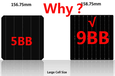 Why choose 9BB Half-Cell Solar panel? What Is the Advantage Compared with 5BB?